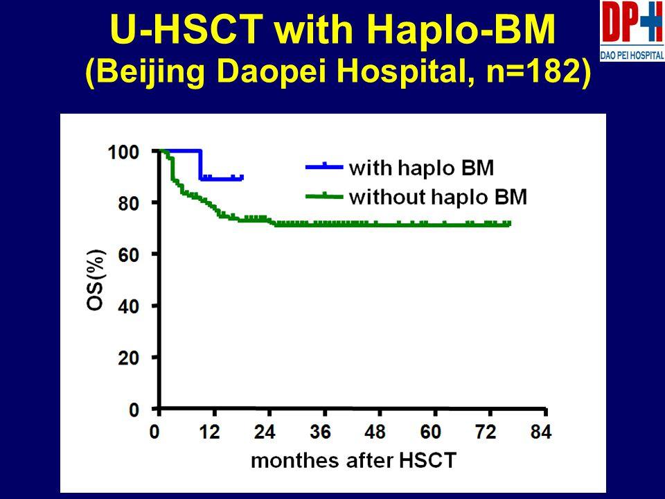 U-HSCT with Haplo-BM (Beijing Daopei Hospital, n=182)
