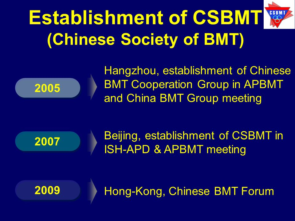 Establishment of CSBMT (Chinese Society of BMT) 2007 2005 2009 Hangzhou, establishment of Chinese BMT Cooperation Group in APBMT and China BMT Group meeting Beijing, establishment of CSBMT in ISH-APD & APBMT meeting Hong-Kong, Chinese BMT Forum