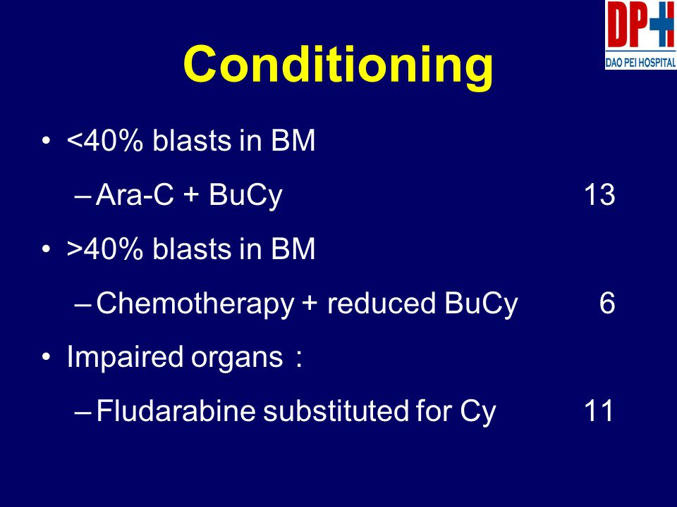 Conditioning <40% blasts in BM –Ara-C + BuCy13 >40% blasts in BM –Chemotherapy + reduced BuCy 6 Impaired organs : –Fludarabine substituted for Cy11