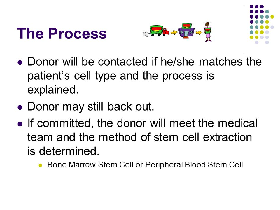 The Process Donor will be contacted if he/she matches the patient's cell type and the process is explained.