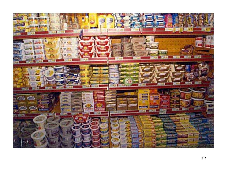 Margarine 19