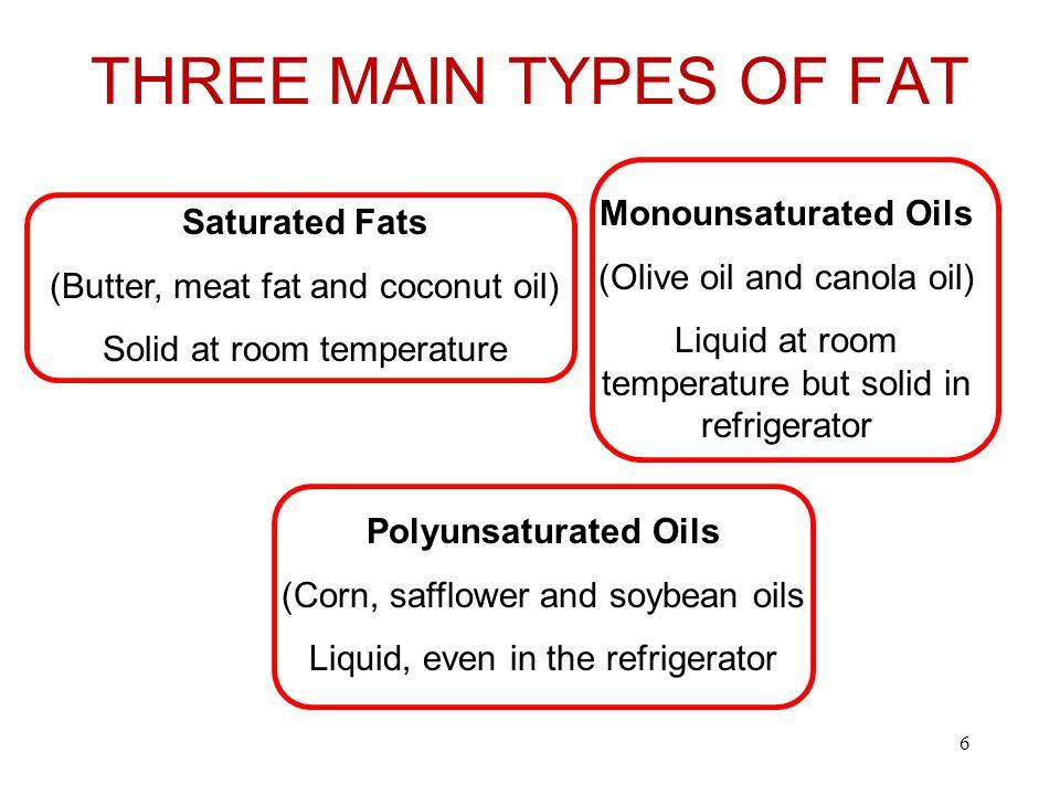 18-Carbon Fatty Acids Omega-6Omega-3 Essential Fatty Acids Saturated Monounsaturated 7