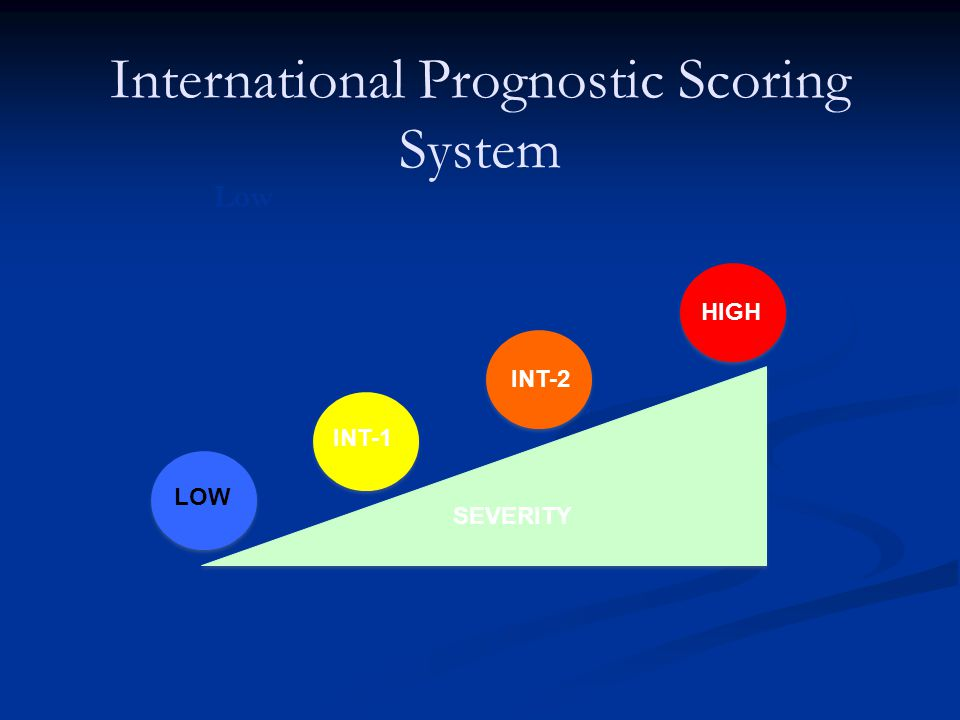 International Prognostic Scoring System Low LOW HIGH INT-2 INT-1 SEVERITY