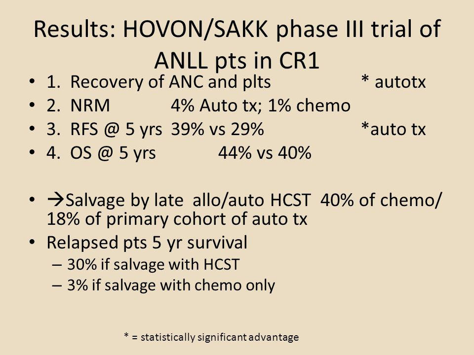 Results: HOVON/SAKK phase III trial of ANLL pts in CR1 1. Recovery of ANC and plts * autotx 2. NRM 4% Auto tx; 1% chemo 3. RFS @ 5 yrs39% vs 29% *auto