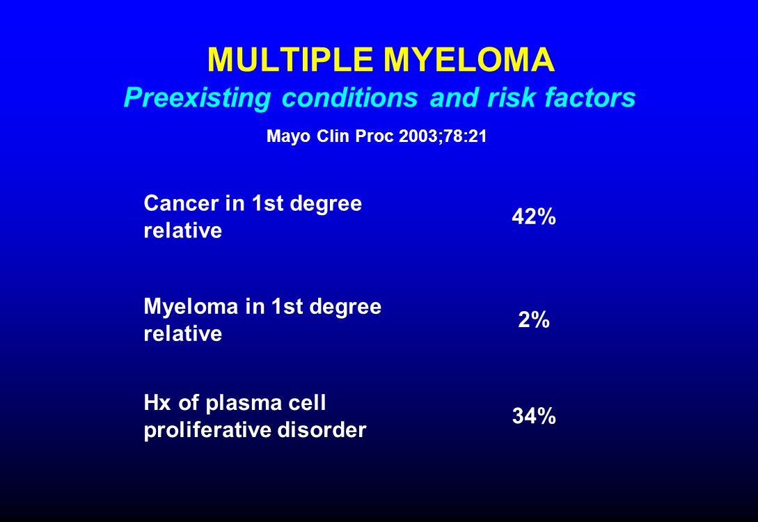 MULTIPLE MYELOMA Preexisting conditions and risk factors Mayo Clin Proc 2003;78:21 Cancer in 1st degree relative 42% Myeloma in 1st degree relative 2% Hx of plasma cell proliferative disorder 34%
