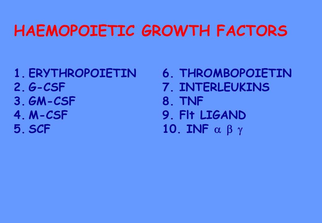 HAEMOPOIETIC GROWTH FACTORS 1.ERYTHROPOIETIN6. THROMBOPOIETIN 2.G-CSF 7. INTERLEUKINS 3.GM-CSF 8. TNF 4.M-CSF9. Flt LIGAND 5.SCF 10. INF   