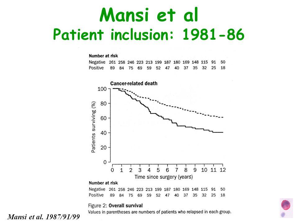 Mansi et al Patient inclusion: 1981-86 Mansi et al. 1987/91/99