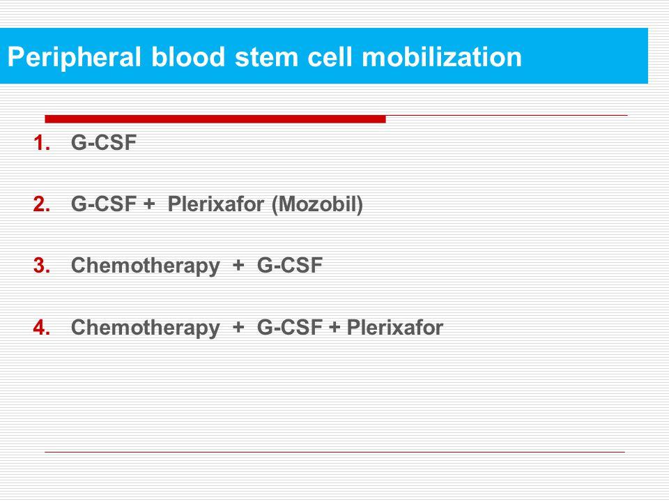 Peripheral blood stem cell mobilization 1.G-CSF 2.G-CSF + Plerixafor (Mozobil) 3.Chemotherapy + G-CSF 4.Chemotherapy + G-CSF + Plerixafor