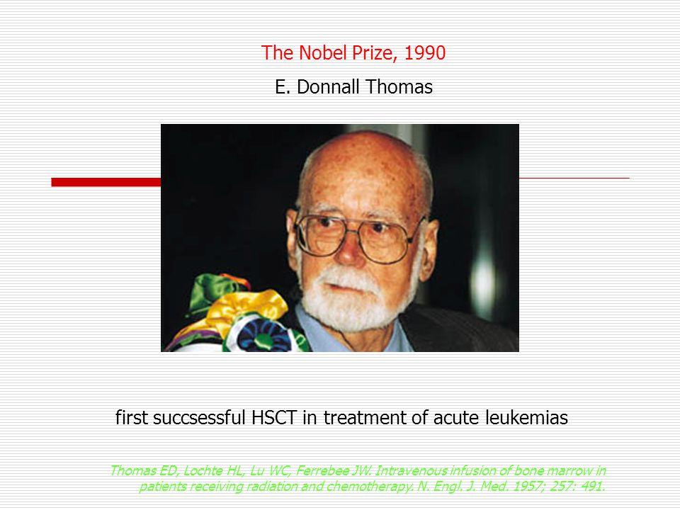 The Nobel Prize, 1990 E.
