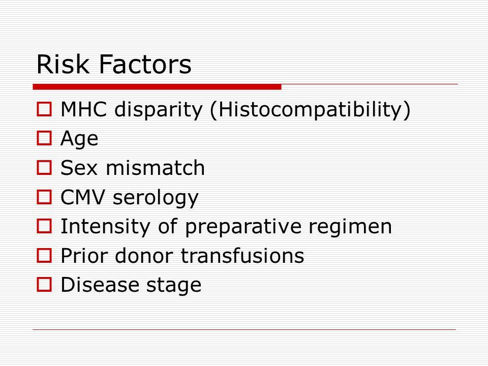 Risk Factors  MHC disparity (Histocompatibility)  Age  Sex mismatch  CMV serology  Intensity of preparative regimen  Prior donor transfusions  Disease stage