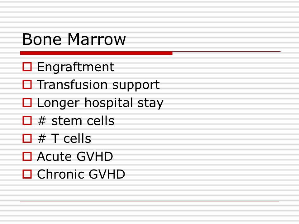 Bone Marrow  Engraftment  Transfusion support  Longer hospital stay  # stem cells  # T cells  Acute GVHD  Chronic GVHD
