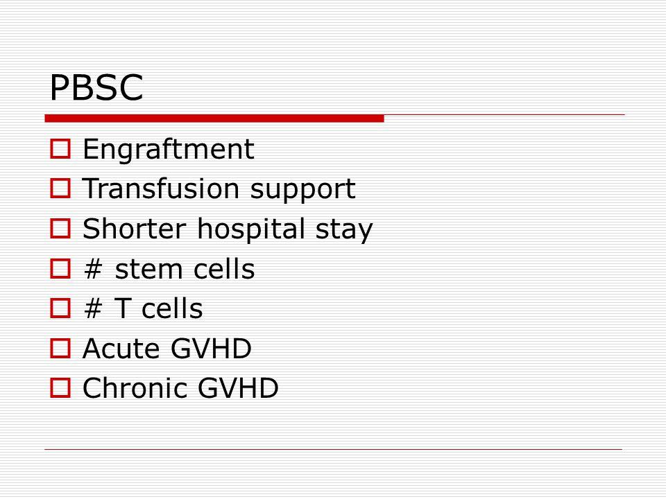 PBSC  Engraftment  Transfusion support  Shorter hospital stay  # stem cells  # T cells  Acute GVHD  Chronic GVHD