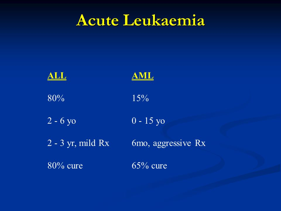 Acute Leukaemia ALLAML 80%15% 2 - 6 yo0 - 15 yo 2 - 3 yr, mild Rx6mo, aggressive Rx 80% cure65% cure