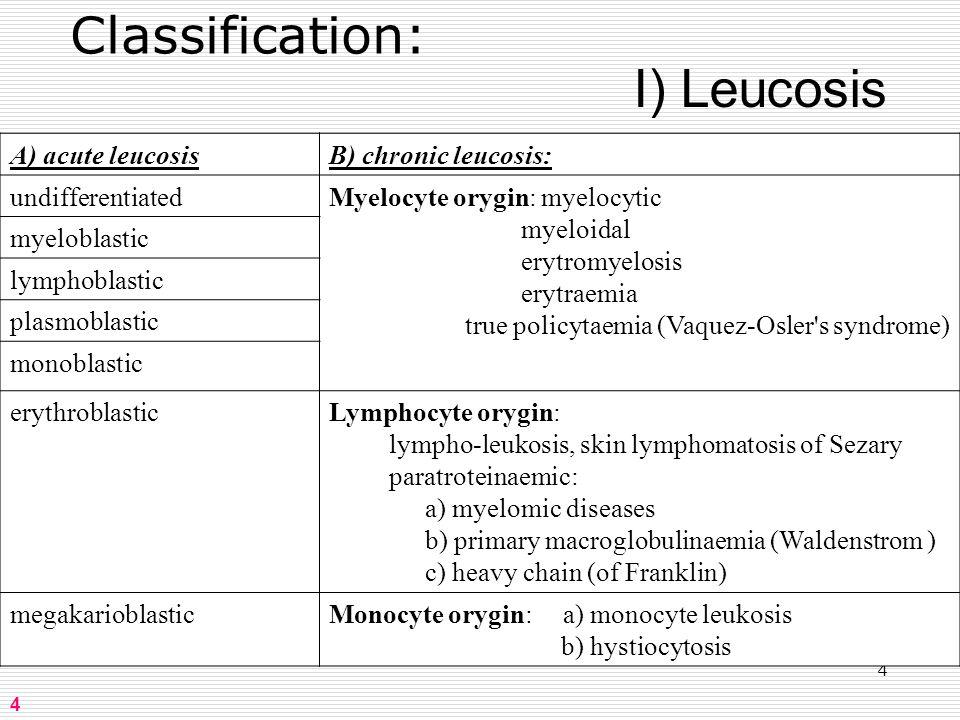 4 Classification: 4 A) acute leucosisB) chronic leucosis: undifferentiatedMyelocyte orygin: myelocytic myeloidal erytromyelosis erytraemia true policytaemia (Vaquez-Osler s syndrome) myeloblastic lymphoblastic plasmoblastic monoblastic erythroblasticLymphocyte orygin: lympho-leukosis, skin lymphomatosis of Sezary paratroteinaemic: a) myelomic diseases b) primary macroglobulinaemia (Waldenstrom ) c) heavy chain (of Franklin) megakarioblasticMonocyte orygin: a) monocyte leukosis b) hystiocytosis I) Leucosis