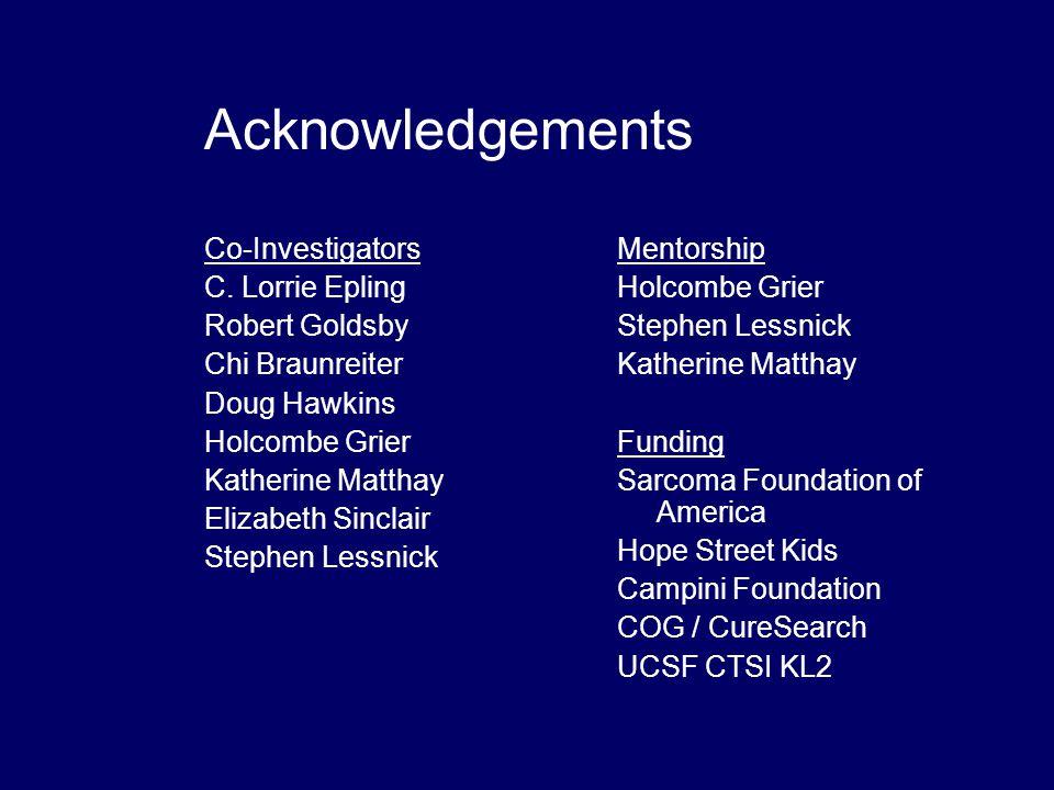 Acknowledgements Co-Investigators C.