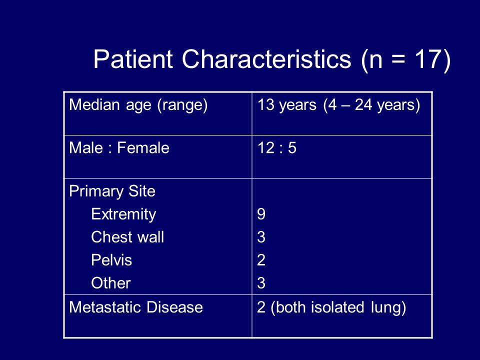 CD99+CD45- Cells Detected in Bone Marrow from EWS Patients CD45 CD99 p = 0.0005 Median Percent Bone Marrow CD99+CD45- Cells (Range) Cases (n = 17) Controls (n = 6) 0.021% (0.0011-0.18) 0.00075% (0.00027-0.0014)