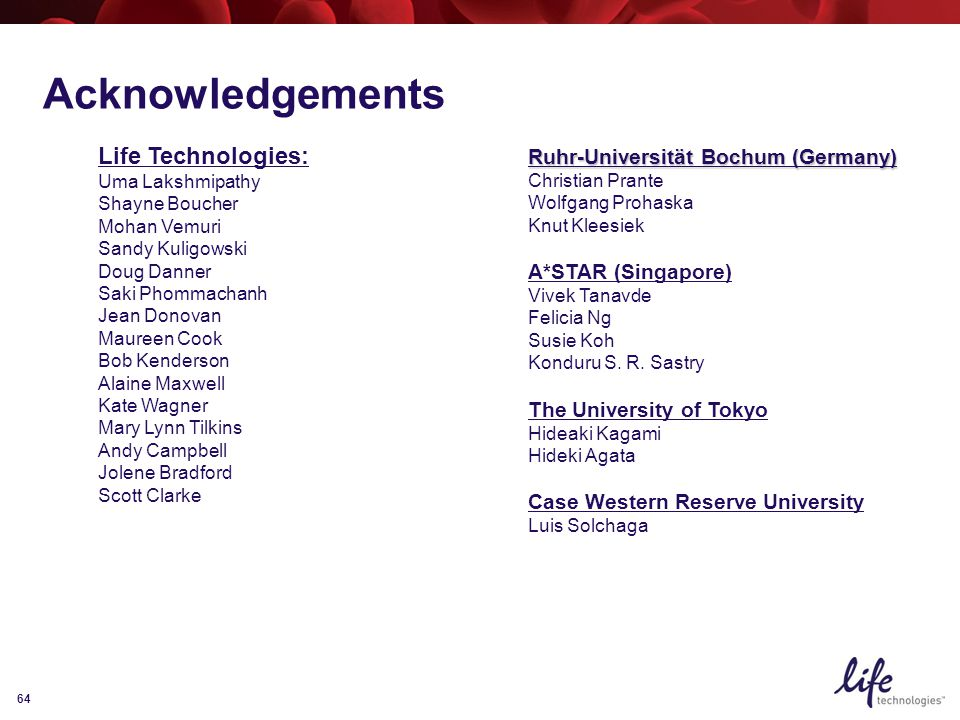64 Acknowledgements Ruhr-Universität Bochum (Germany) Christian Prante Wolfgang Prohaska Knut Kleesiek A*STAR (Singapore) Vivek Tanavde Felicia Ng Susie Koh Konduru S.