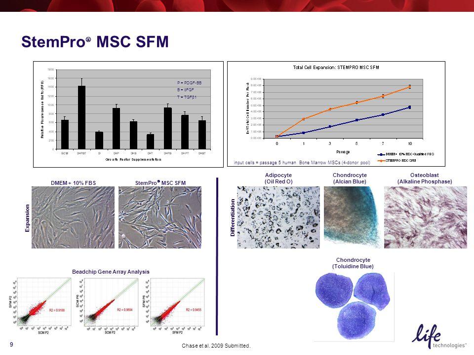 9 Adipocyte (Oil Red O) Chondrocyte (Alcian Blue) Osteoblast (Alkaline Phosphase) StemPro  MSC SFMDMEM + 10% FBS P = PDGF-BB B = bFGF T = TGFβ1 ExpansionDifferentiation input cells = passage 5 human Bone Marrow MSCs (4-donor pool) StemPro  MSC SFM Beadchip Gene Array Analysis Chondrocyte (Toluidine Blue) Chase et al.