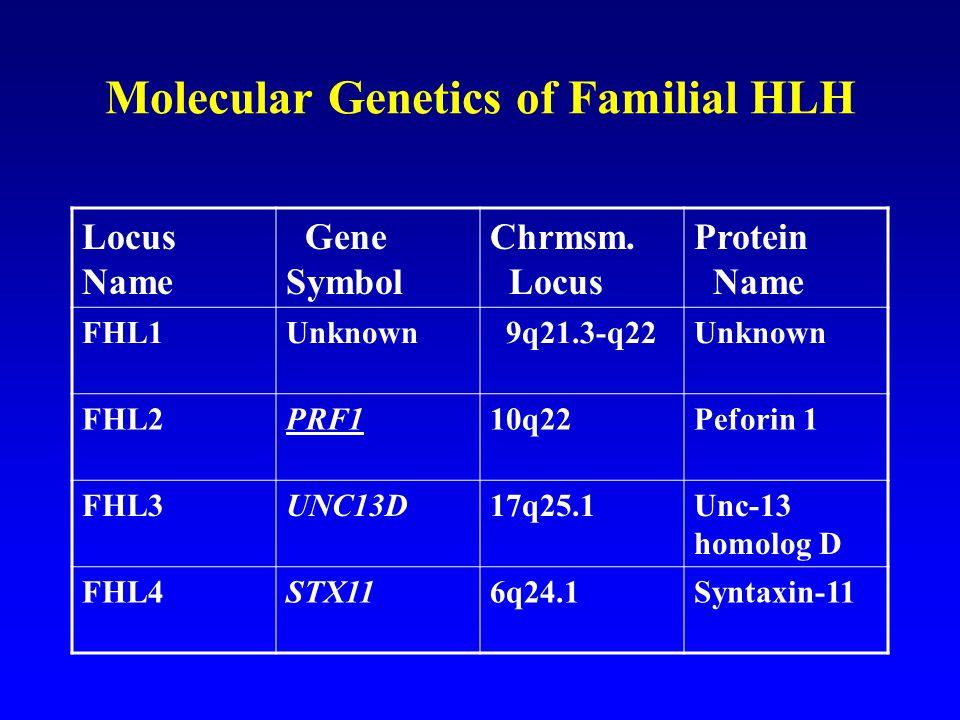 Molecular Genetics of Familial HLH Locus Name Gene Symbol Chrmsm.