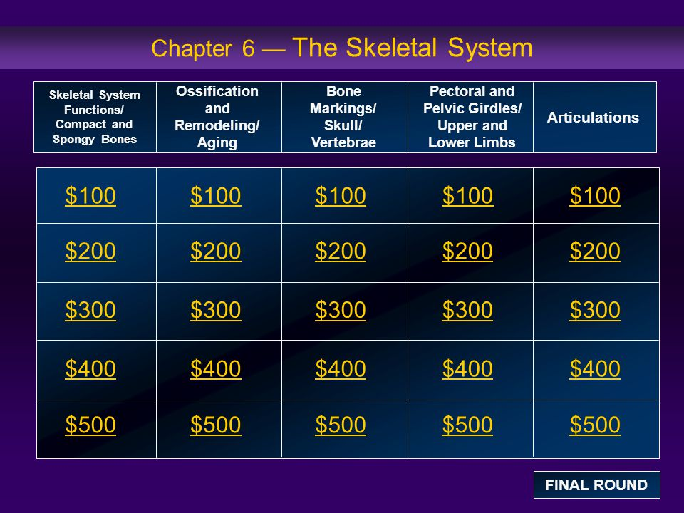 Topic 5: $100 Question Slightly movable joints are known as which of the following.