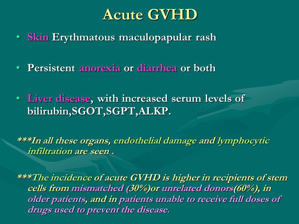 Acute GVHD Skin Erythmatous maculopapular rashSkin Erythmatous maculopapular rash Persistent anorexia or diarrhea or bothPersistent anorexia or diarrh