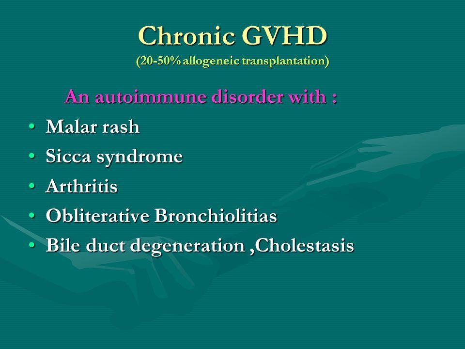 Chronic GVHD (20-50% allogeneic transplantation) An autoimmune disorder with : An autoimmune disorder with : Malar rashMalar rash Sicca syndromeSicca