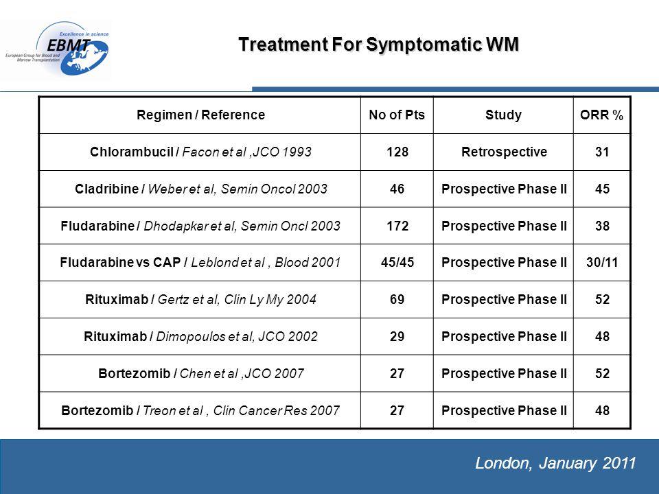 The European Group for Blood and Marrow Transplantation London, January 2011 AuthorN of ptsScheduleORR % TTF Dimopoulos et al, JCO 200772Dex/Rituximab/Cyclo83% (7%CR,67%PR)At 2yrs 67% Buske et al, Leukemia 200925/25CHOP vs R-CHOP 60%- 3%CRvs 91%-9%CR 1.9vs 5.2 yrs Rummel et al, German Subgroup Indolent Lymphoma StiL 23/17 R-Bendamustine vs R-CHOP 96%vs 94% PFS at 3yrs 82%vs 58% Treon et al, Blood 200943Fludarabine/Rituximab86%-2%CR4.5 yrs Treon et al, Blood 200925 Thalidomide/ Rituximab 70%-4%CR3yrs Treon et al, JCO 2009 24 Bortezomib/Dex/ Rituximab 83%- 22%CR-nCRNR (FU 2yrs) Treon et al, ASH 2009240 Rituximab Maintenance vs Observation 61.3 vs 22.6(m) TREATMENT FOR SYMPTOMATIC WM