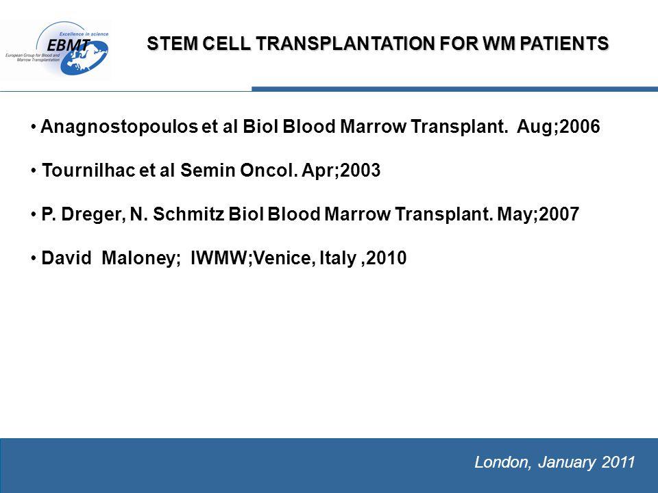 The European Group for Blood and Marrow Transplantation London, January 2011 Post- Autologous Stem Cell Transplantation (ASCT) Outcome by disease status at the time of ASCT (n=158) Disease status at ASCT Total VGPR1>VGPR2 Chemosensitive disease Chemorefractorydisease CR10321034 VGPR201936277 PR0018523 No response (SD/Prog) 4011318 NE00213 NA00303 Total34229111158 Kyriakou et al, JCO 2010