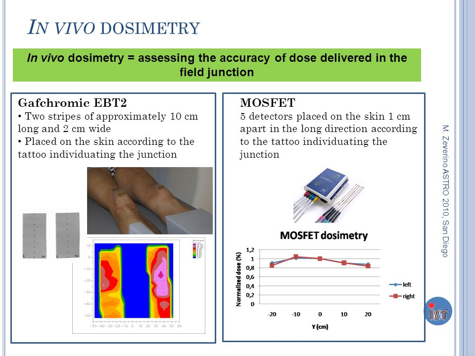 I N VIVO DOSIMETRY In vivo dosimetry = assessing the accuracy of dose delivered in the field junction Gafchromic EBT2 Two stripes of approximately 10
