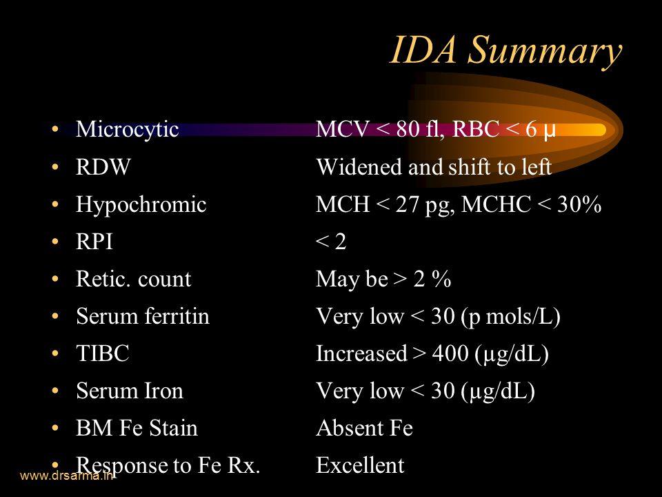 www.drsarma.in IDA Summary MicrocyticMCV < 80 fl, RBC < 6 µ RDWWidened and shift to left HypochromicMCH < 27 pg, MCHC < 30% RPI < 2 Retic.
