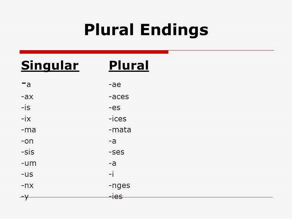 Plural Endings SingularPlural - a-ae -ax-aces -is-es -ix-ices -ma-mata -on-a -sis-ses -um-a -us-i -nx-nges -y-ies