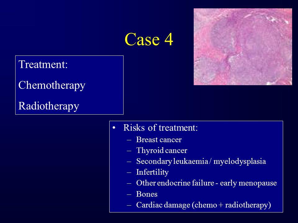 Risks of treatment? Case 4 Risks of treatment: –Breast cancer –Thyroid cancer –Secondary leukaemia / myelodysplasia –Infertility –Other endocrine fail