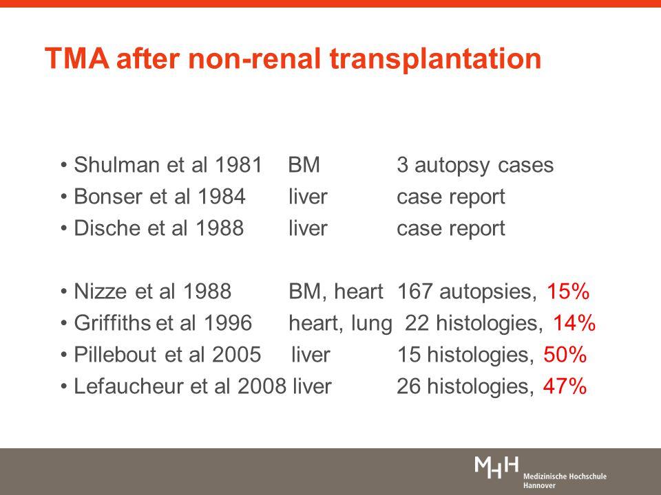 TMA after non-renal transplantation Shulman et al 1981 BM 3 autopsy cases Bonser et al 1984 liver case report Dische et al 1988 liver case report Nizze et al 1988 BM, heart 167 autopsies, 15% Griffiths et al 1996 heart, lung 22 histologies, 14% Pillebout et al 2005 liver 15 histologies, 50% Lefaucheur et al 2008 liver 26 histologies, 47%