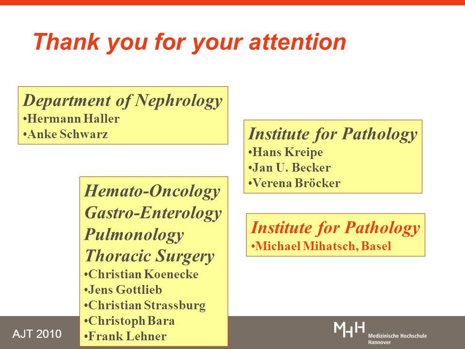 Thank you for your attention Department of Nephrology Hermann Haller Anke Schwarz Institute for Pathology Hans Kreipe Jan U.