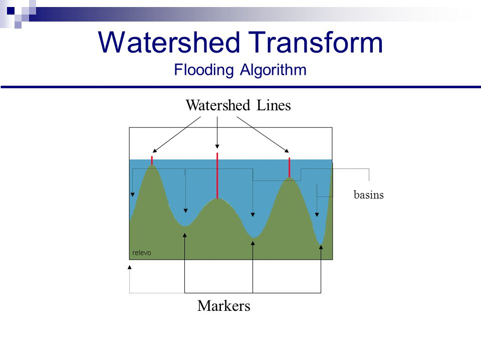 Watershed Transform Flooding Algorithm Markers basins Watershed Lines