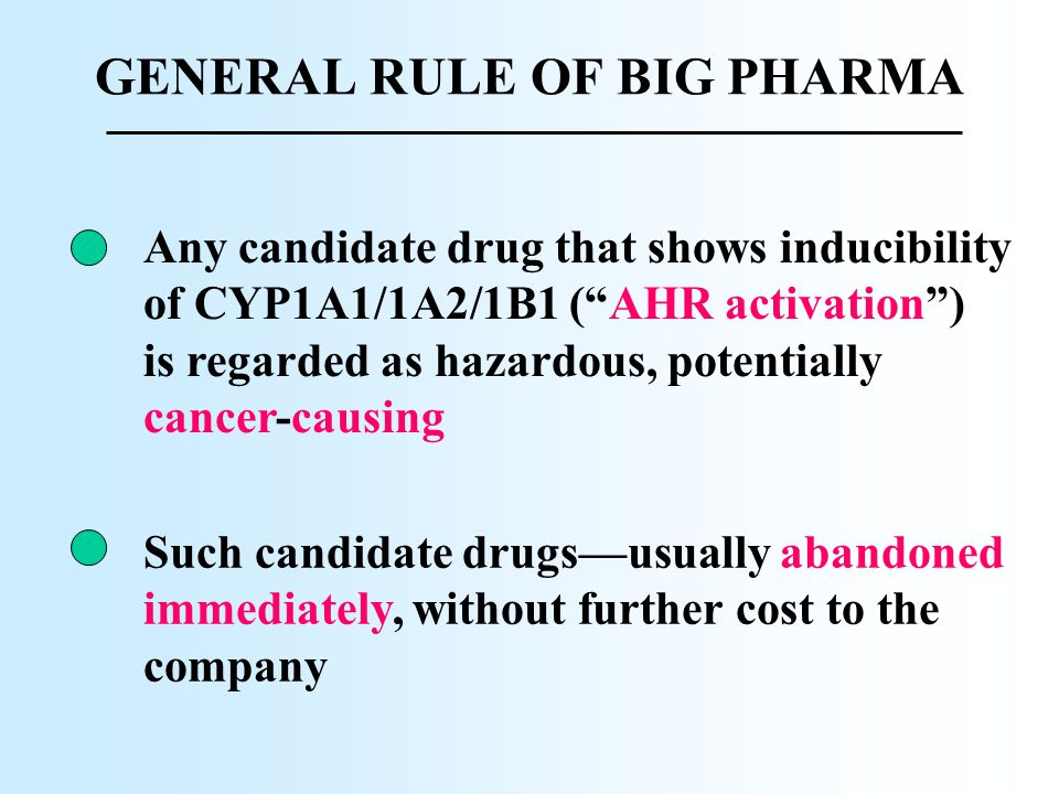 GENERAL RULE OF BIG PHARMA Any candidate drug that shows inducibility of CYP1A1/1A2/1B1 ( AHR activation ) is regarded as hazardous, potentially cancer-causing Such candidate drugs––usually abandoned immediately, without further cost to the company