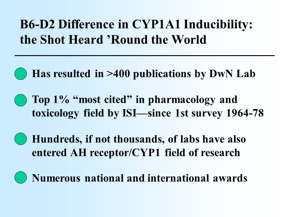 PROPERTIES OF CYP1B1 High basal levels in blood vessels, GI tract, skin, all endocrine tissues, spleen, marrow, thymus, tumors; PAH-inducible; metabolizes PAHs Expressed in placenta; in utero ( adrenal cortex ) Cyp1b1(-/-) knockout mouse viable, fertile (Glaucoma, when combined with ablation of Tyr gene ) Mutations in human CYP1B1 gene causes primary congenital glaucoma (buphthalmos)