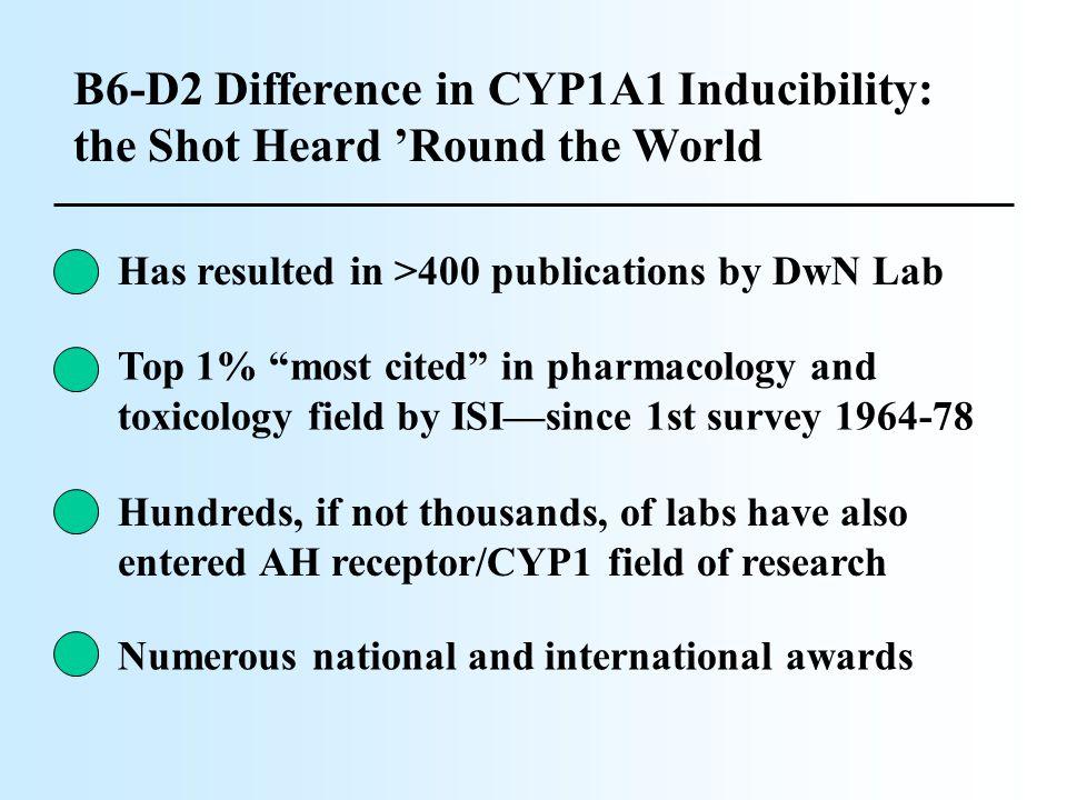 Metabolic activation Detoxication CYP1's XME Receptors Xenobiotic-Metabolizing Enzymes (XMEs) 1968 - 99: CYPs are BAD