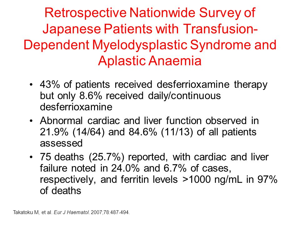 Retrospective Nationwide Survey of Japanese Patients with Transfusion- Dependent Myelodysplastic Syndrome and Aplastic Anaemia 43% of patients received desferrioxamine therapy but only 8.6% received daily/continuous desferrioxamine Abnormal cardiac and liver function observed in 21.9% (14/64) and 84.6% (11/13) of all patients assessed 75 deaths (25.7%) reported, with cardiac and liver failure noted in 24.0% and 6.7% of cases, respectively, and ferritin levels >1000 ng/mL in 97% of deaths Takatoku M, et al.