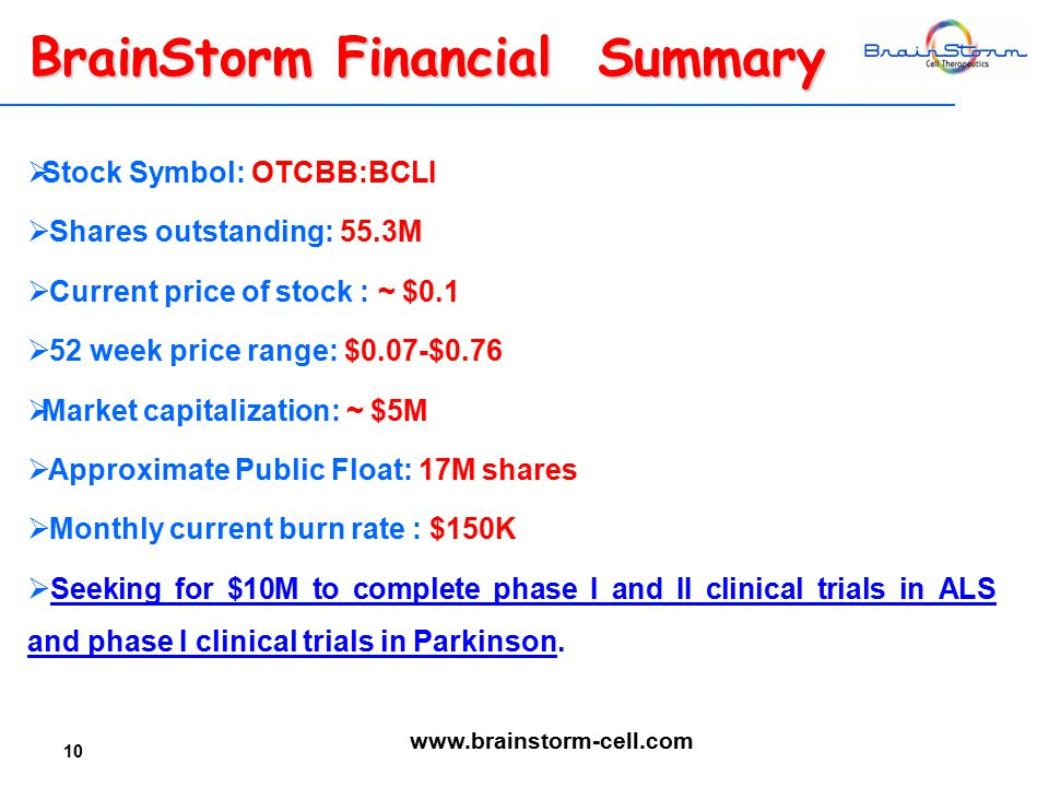 BrainStorm Financial Summary  Stock Symbol: OTCBB:BCLI  Shares outstanding: 55.3M  Current price of stock : ~ $0.1  52 week price range: $0.07-$0.76  Market capitalization: ~ $5M  Approximate Public Float: 17M shares  Monthly current burn rate : $150K  Seeking for $10M to complete phase I and II clinical trials in ALS and phase I clinical trials in Parkinson.