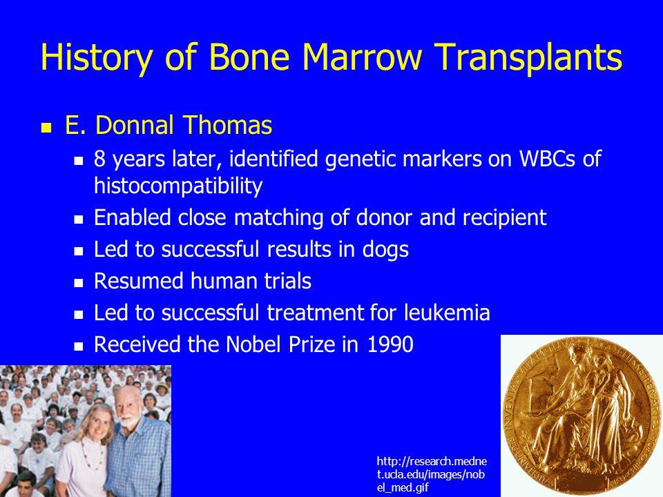 History of Bone Marrow Transplants E.