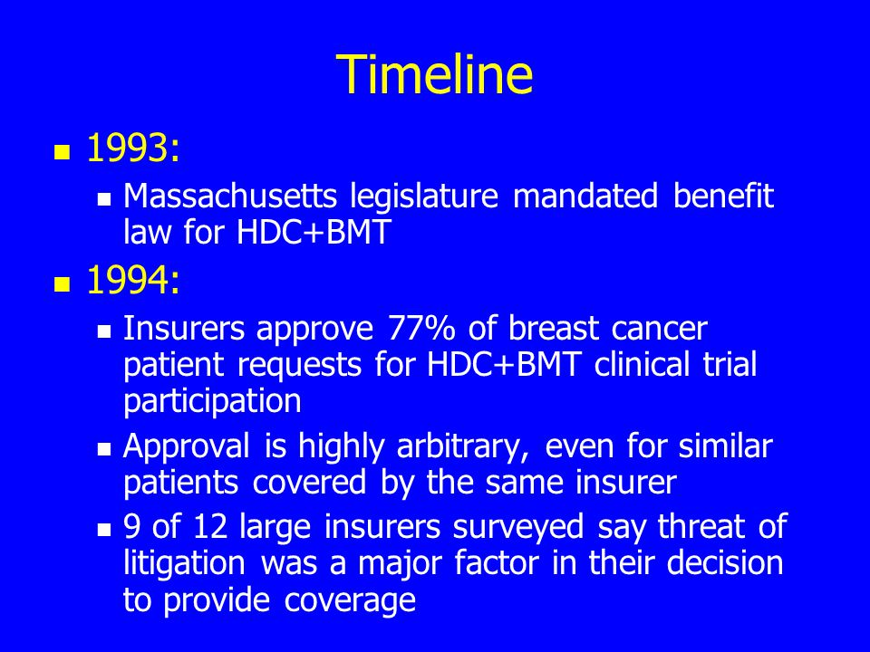 Timeline 1993: Massachusetts legislature mandated benefit law for HDC+BMT 1994: Insurers approve 77% of breast cancer patient requests for HDC+BMT clinical trial participation Approval is highly arbitrary, even for similar patients covered by the same insurer 9 of 12 large insurers surveyed say threat of litigation was a major factor in their decision to provide coverage