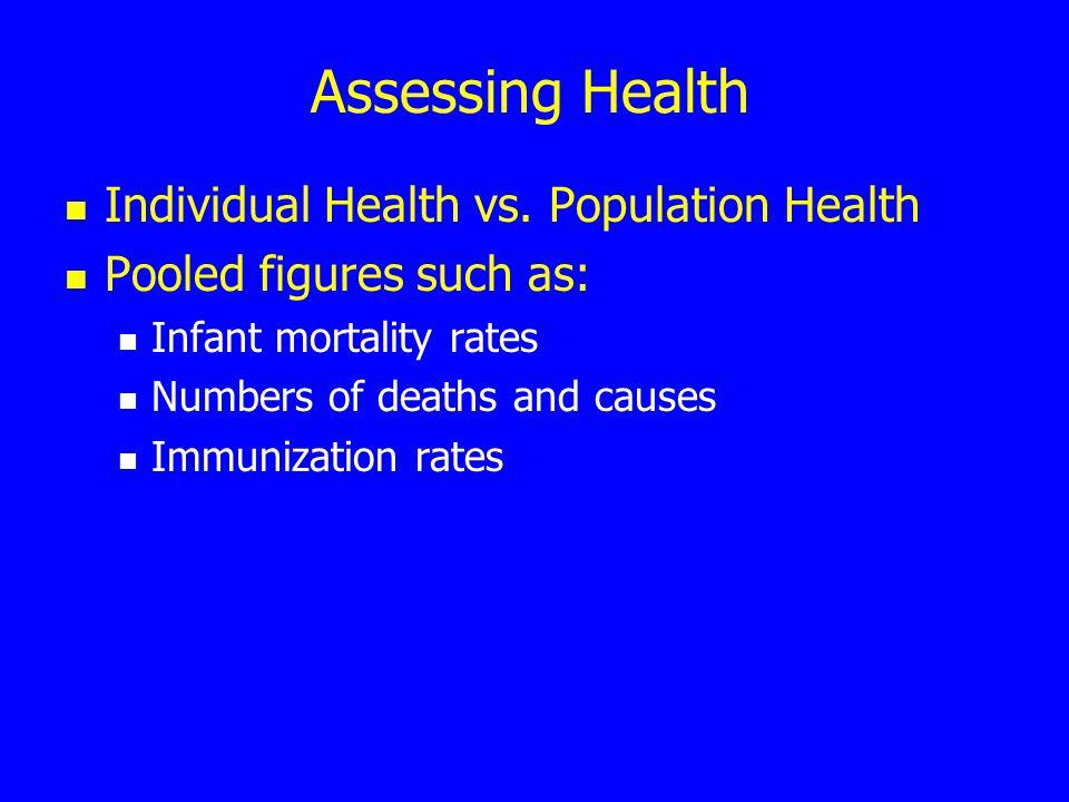 Assessing Health Individual Health vs.