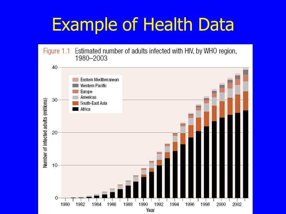 Example of Health Data
