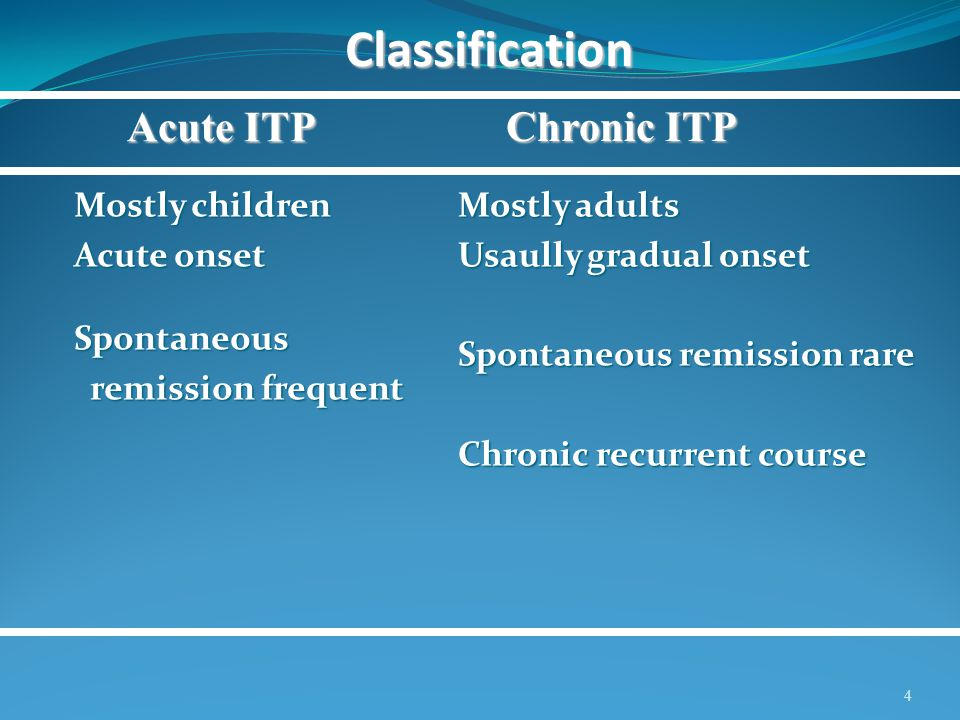 Evaluation of ITP Features consistent with the diagnosis of ITP Thrombocytopenia with normal or slightly large platelets Normal RBC morphology and number (may have associated iron def or thallasemia etc.) Normal white cell number and morphology Splenomegaly rare Features not consistent with the diagnosis of ITP Giant platelets RBC abnormalities ie schisotocytes Leukocytosis or Leukopenia