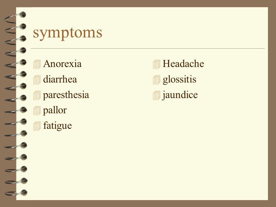 symptoms 4 Anorexia 4 diarrhea 4 paresthesia 4 pallor 4 fatigue 4 Headache 4 glossitis 4 jaundice