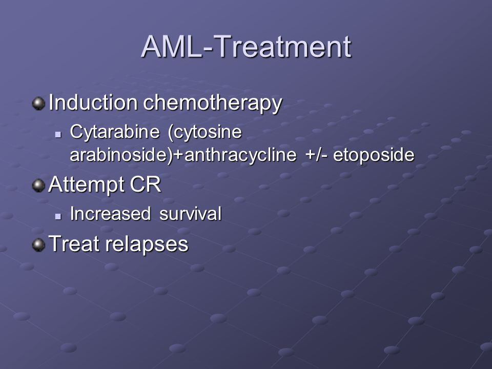 AML-Treatment Induction chemotherapy Cytarabine (cytosine arabinoside)+anthracycline +/- etoposide Cytarabine (cytosine arabinoside)+anthracycline +/- etoposide Attempt CR Increased survival Increased survival Treat relapses