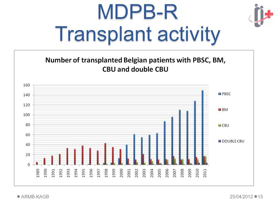 MDPB-R Transplant activity 25/04/2012ARMB-KAGB15
