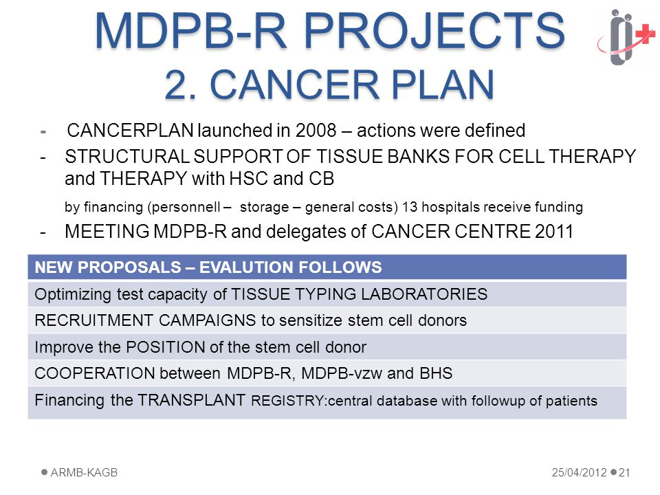 MDPB-R PROJECTS 2.