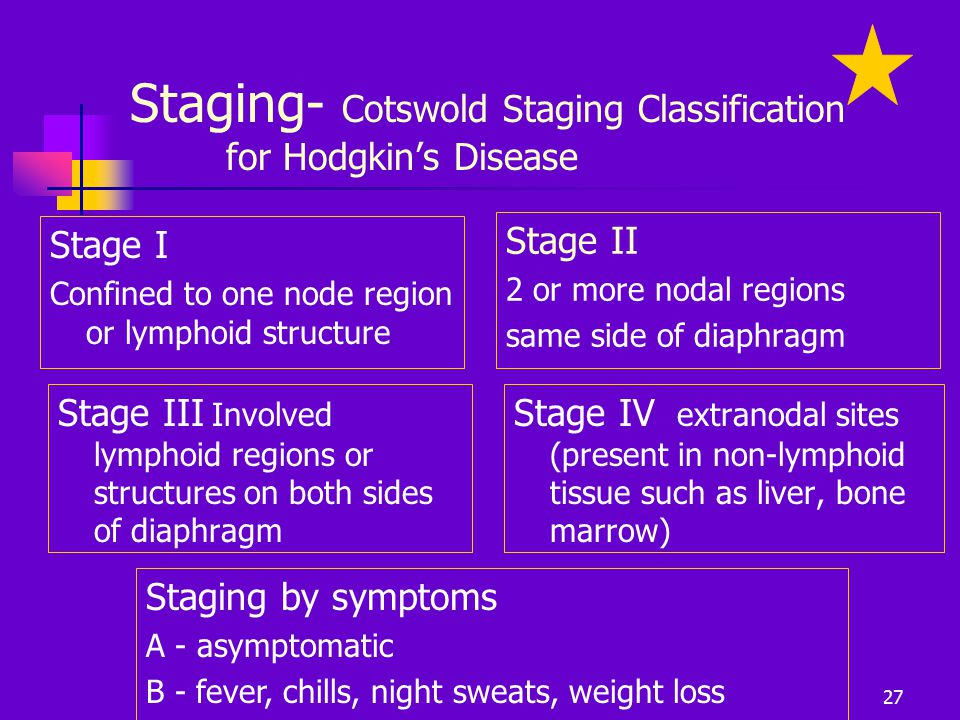 Staging- Cotswold Staging Classification for Hodgkin's Disease Stage I Confined to one node region or lymphoid structure Stage II 2 or more nodal regi